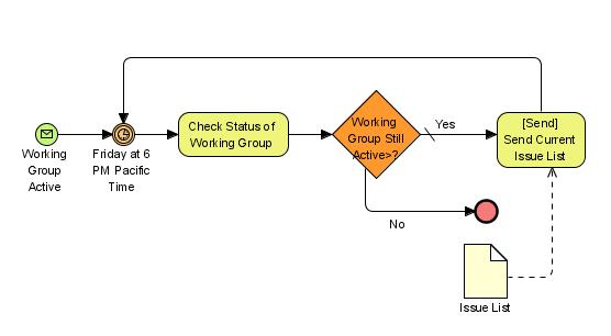 Workflow and perl part 1 ivan paponov blogsrl sample workflow ccuart Image collections
