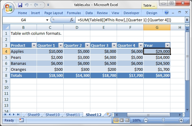 Ediblewildsus  Seductive Sparklines In Excelwriterxlsx  Jmcnamara Blogsperlorg With Lovely Tablesjpg With Alluring Excel Lower Case Also Excel Conditional Drop Down List In Addition Sort Alphabetically Excel And Excel Vba Freeze Panes As Well As Create A Drop Down List In Excel  Additionally How To Put A Line Through Text In Excel From Blogsperlorg With Ediblewildsus  Lovely Sparklines In Excelwriterxlsx  Jmcnamara Blogsperlorg With Alluring Tablesjpg And Seductive Excel Lower Case Also Excel Conditional Drop Down List In Addition Sort Alphabetically Excel From Blogsperlorg